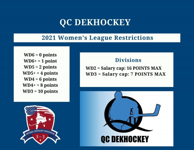 2021 Season Womens Restrictions